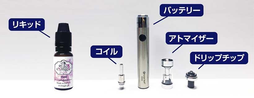 電子タバコ用語について
